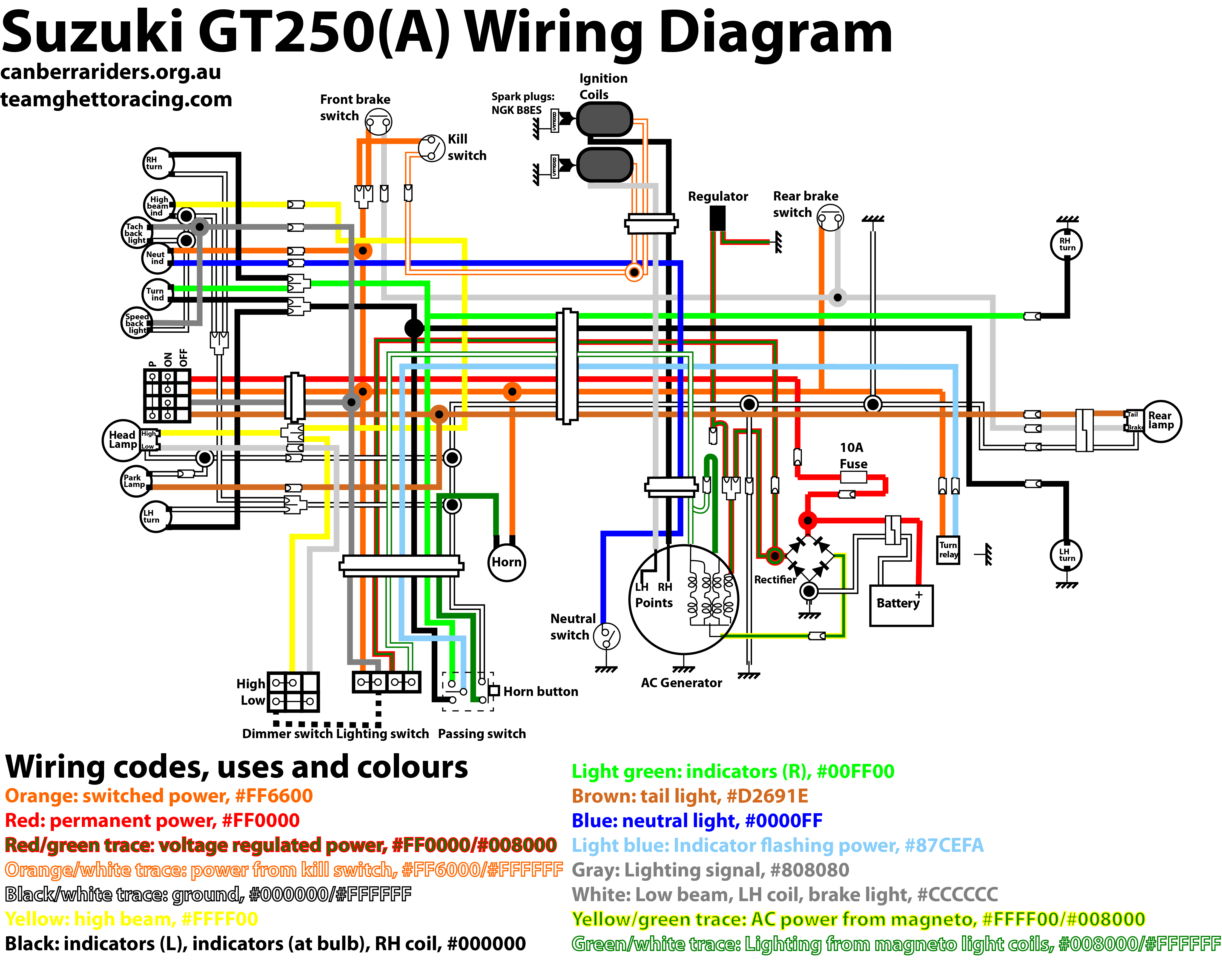 Suzuki Gt250 Electrical Work Tgr Team Ghetto Racing Suzuki LT230 Wiring-Diagram  Suzuki Wiring Diagram